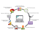 Trilogy - Advice and guidance for ICT projects